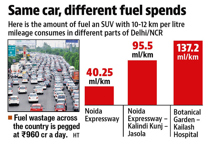 Same car, different fuel spends
